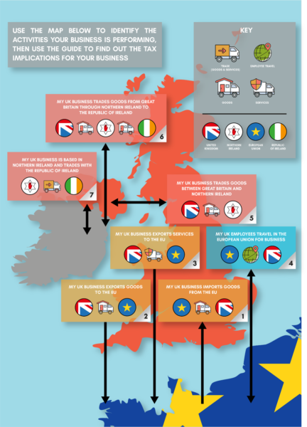 BREXIT tax infographic